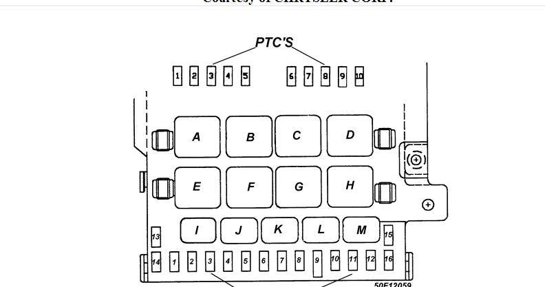 [DIAGRAM_38DE]  EV_2434] 1997 Plymouth Voyager Wiring Diagram Download Diagram | 97 Plymouth Voyager Fuse Box Diagram |  | Www Mohammedshrine Librar Wiring 101