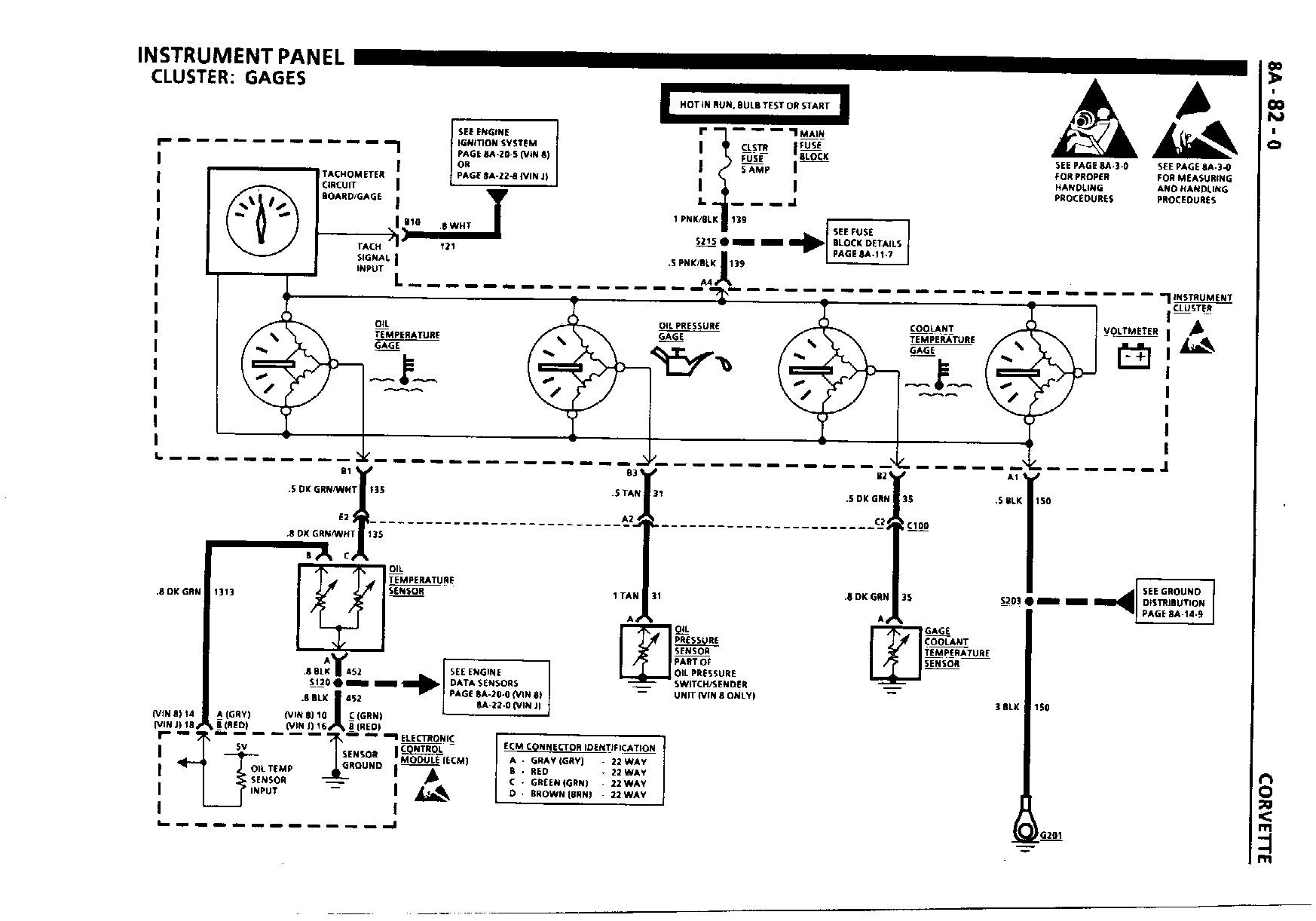 c4 corvette dash wiring diagram - schema wiring diagrams brain-curve -  brain-curve.primopianobenefit.it  primopianobenefit.it