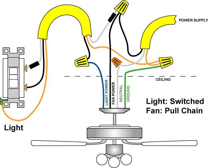 Sensational Kitchen Light Wiring Diagram Basic Electronics Wiring Diagram Wiring Cloud Mousmenurrecoveryedborg