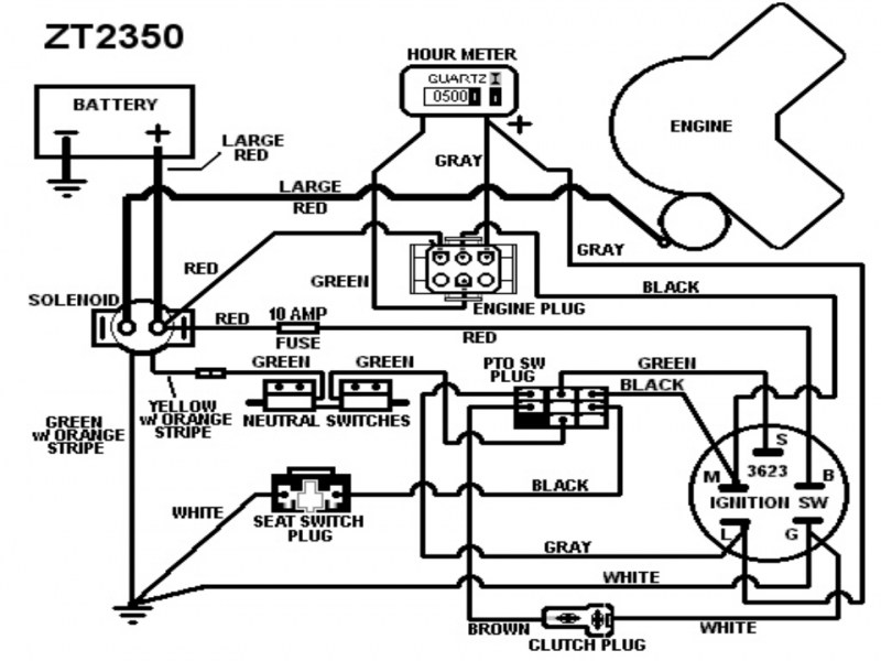 [XOTG_4463]  Briggs Wiring Diagram 2012 Mercedes Sprinter Wiring Diagrams -  selali.9.allianceconseil59.fr | 12 Hp Briggs Wiring Diagrambriggs 20 Diagram |  | selali.9.allianceconseil59.fr