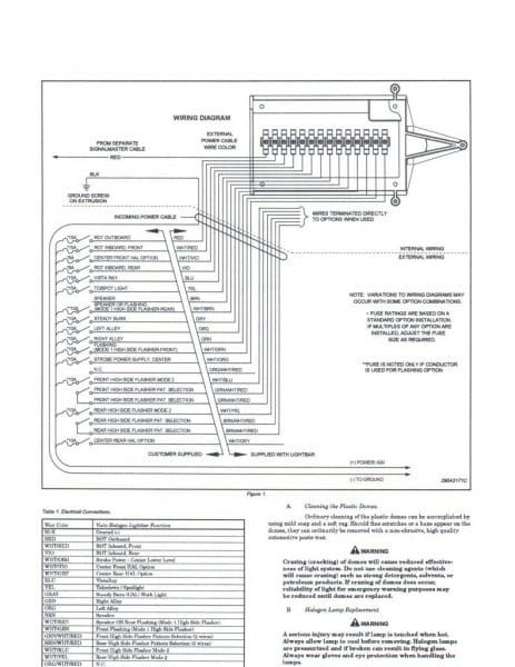 Wh 0467 Whelen Light Wiring Diagram Further Led Strobe Light Wiring Diagram