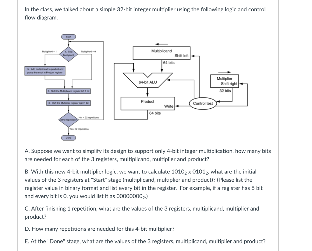 Wc 4428  4 Bit Multiplier Logic Diagram Download Diagram
