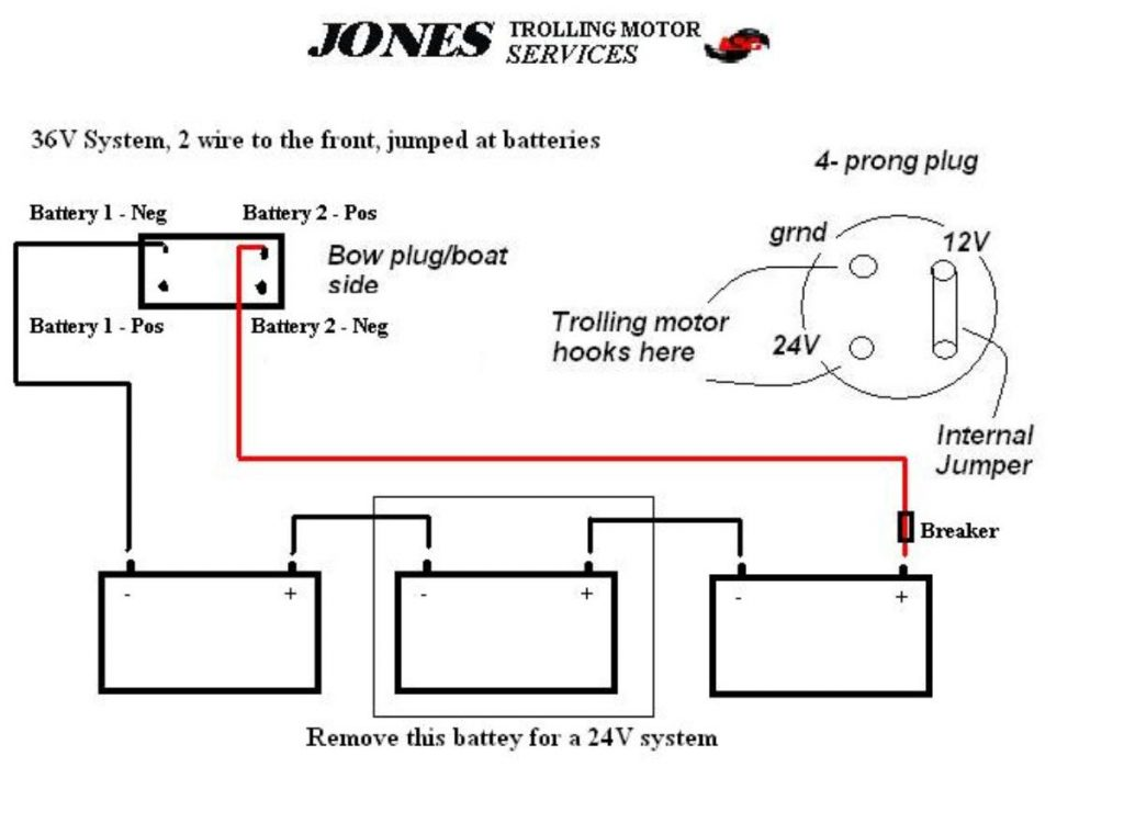 2 Wire 220 Volt Wiring Diagram from static-cdn.imageservice.cloud