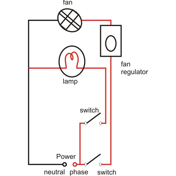 Fine Conducting Electrical House Wiring Easy Tips Layouts Wiring Cloud Rineaidewilluminateatxorg