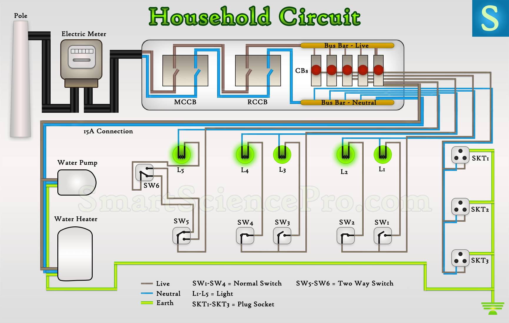 Swell A Typical House Electrical Wiring In Wiring Diagram Wiring Cloud Lukepaidewilluminateatxorg