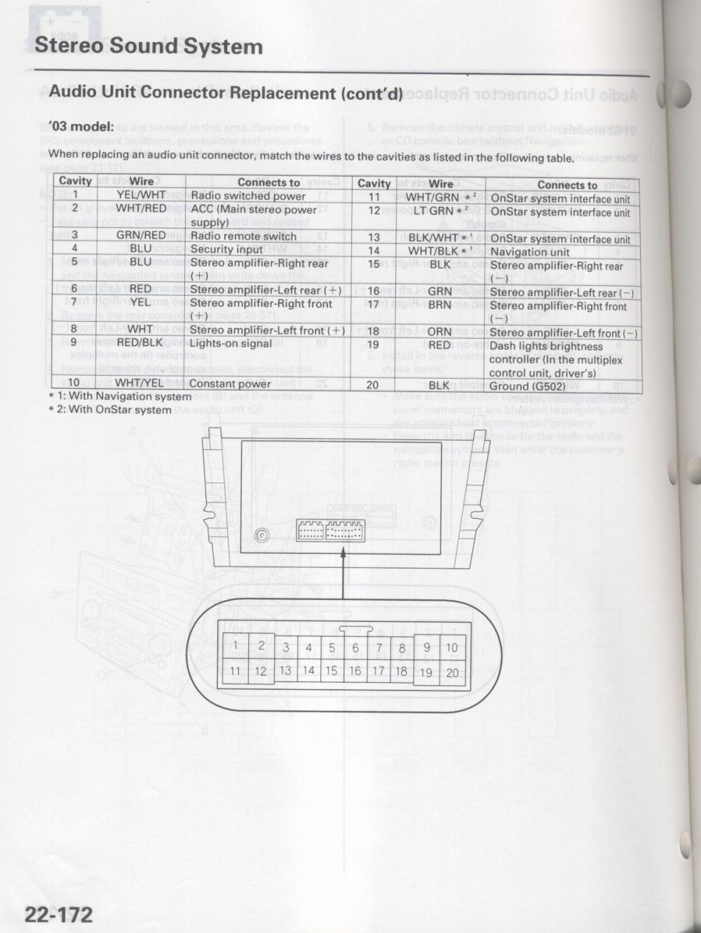 2000 Acura Rl Radio Wiring Diagram 1996 Toyota Corolla Side Kick Panel Fuse Box Diagram Source Auto4 Kdx 200 Jeanjaures37 Fr