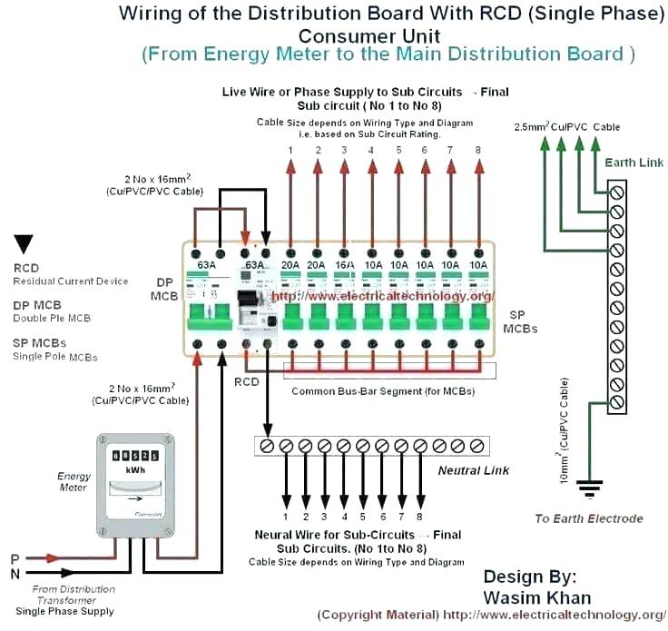 vl1880 electrical panel diagram pdf wiring diagram