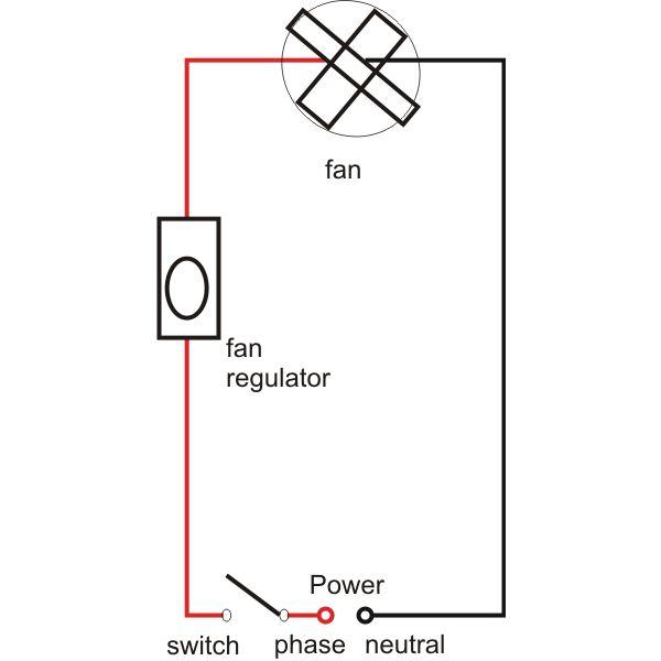 Terrific Conducting Electrical House Wiring Easy Tips Layouts Wiring Cloud Gufailluminateatxorg