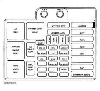 mdz_273] 2003 chevy astro van fuse box diagram | sockets-instinc wiring  diagram site | sockets-instinc.goshstore.it  goshstore.it