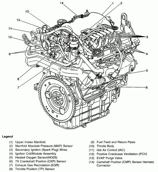 chevy 4 3 engine diagram 2012 chevy malibu engine diagram wiring diagram data  2012 chevy malibu engine diagram