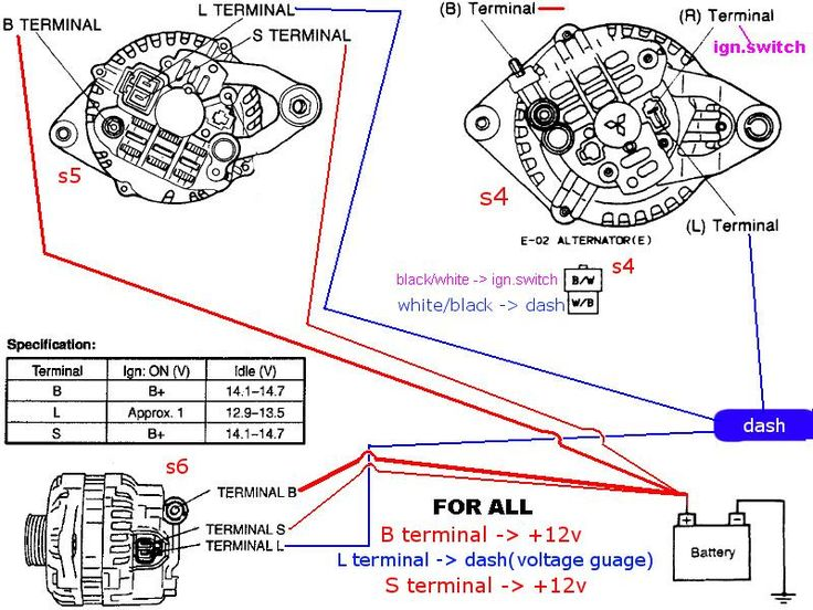 [SCHEMATICS_4CA]  KL_3423] Alternator Wiring Diagram Mitsubishi Schematic Wiring | Honda 4 Wire Alternator Diagram |  | Www Mohammedshrine Librar Wiring 101