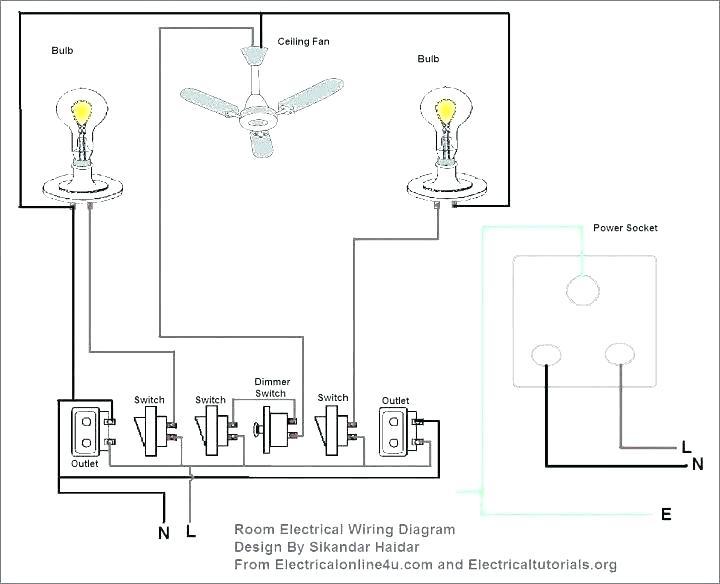 Superb Attic Fan Thermostat Switch Kwakufavour Wiring Cloud Picalendutblikvittorg