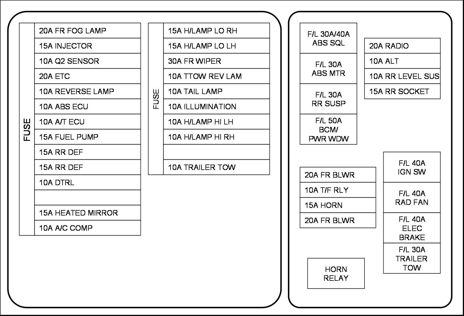 CO_0129] 2005 Nissan Armada Fuse Diagram Download DiagramOpein Tivexi Mohammedshrine Librar Wiring 101