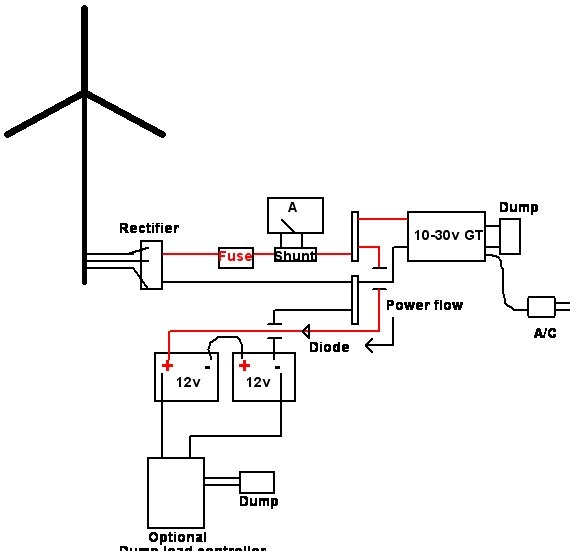 Wind Generator Wire Diagram - Smart Transmission Diagrams for Wiring  Diagram Schematics | Wind Turbine Wiring Schematic |  | Wiring Diagram Schematics