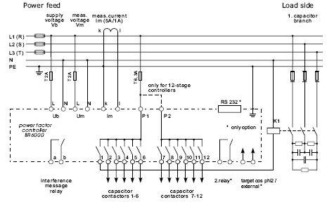 [NRIO_4796]   BH_6980] Ats Panel Wiring Diagram Free Download | Wiring Diagram Panel Kapasitor |  | Attr Xtern Favo Mohammedshrine Librar Wiring 101