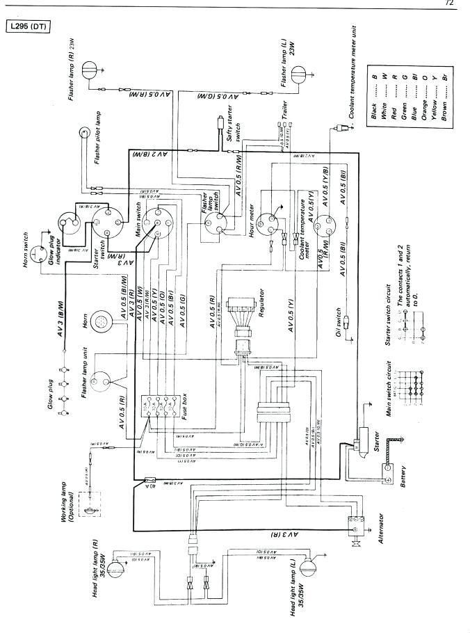 Surprising Kubota Wiring Diagram Tractor Parts Diagram Hydraulic Diagrams Basic Wiring Cloud Xempagosophoxytasticioscodnessplanboapumohammedshrineorg