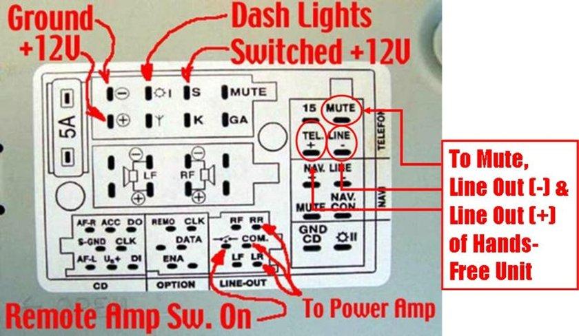 Prime Audi Concert 1 Wiring Diagram Wiring Diagram Wiring Cloud Ymoonsalvmohammedshrineorg