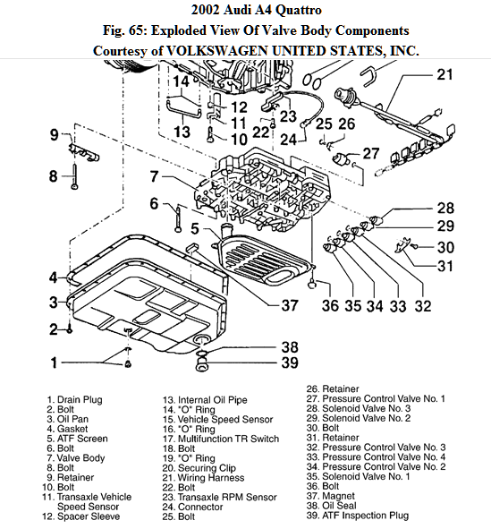 Audi Transmission Diagrams - Wiring Diagram Replace free-symbol -  free-symbol.miramontiseo.it | Audi Transmission Diagrams |  | free-symbol.miramontiseo.it