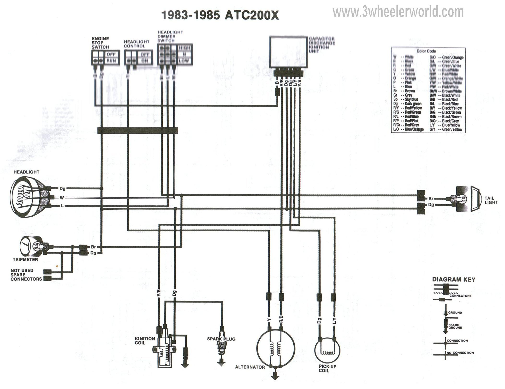 BL_6744] Honda Atc 200 Wiring Diagram Honda Trx 250 Wiring Diagram Honda  Trx Download DiagramIvoro Kapemie Mohammedshrine Librar Wiring 101
