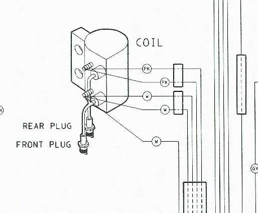 Shovelhead Points Wiring Diagram
