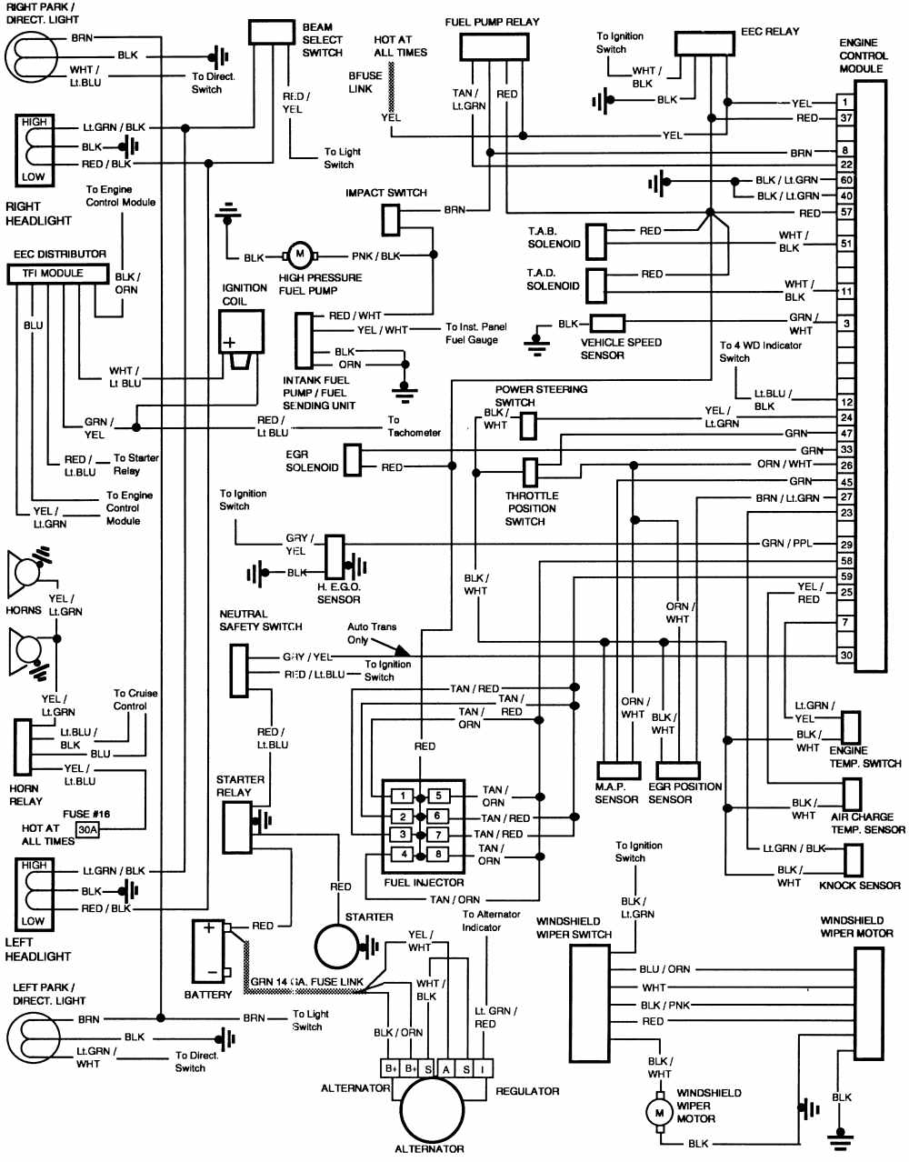 FO_7525] Opel Astra Wiring Diagram Wiring Harness Wiring Diagram Wiring  Free DiagramSeve Ogeno Obenz Garna Mohammedshrine Librar Wiring 101