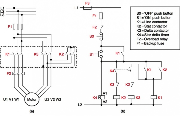 Groovy What Is Control Circuit For Star Delta Starter Of A 3 Phase Motor Wiring Cloud Orsalboapumohammedshrineorg
