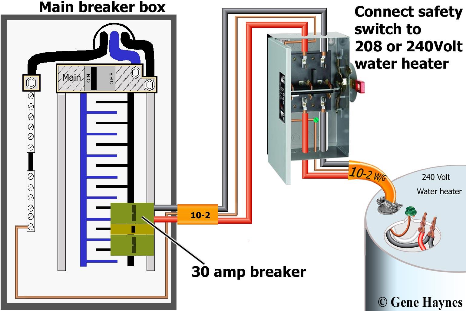 [SCHEMATICS_4NL]  BG_7884] Wiring 30 Amp Water Heater | 240 Volt Wiring Diagram |  | Awni Benkeme Mohammedshrine Librar Wiring 101