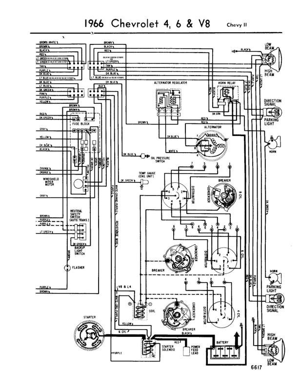1965 nova wiring diagram - hot rod wiring diagram auto for wiring diagram  schematics  wiring diagram schematics
