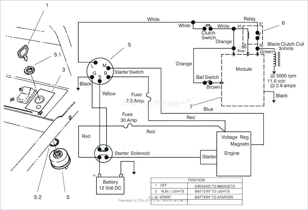 Prime Toro Z Master Zero Turn Wiring Diagram 550 Wiring Diagrams Lol Wiring Cloud Eachirenstrafr09Org