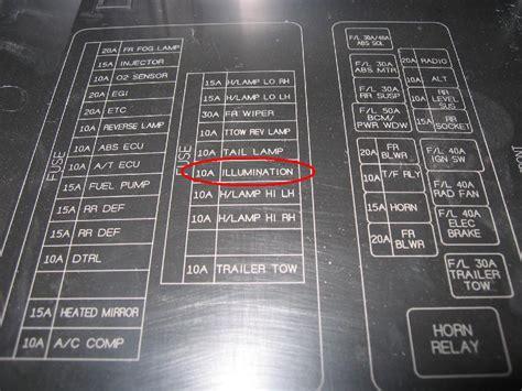 YM_1271] Titan Fuse Box Free DiagramWww Mohammedshrine Librar Wiring 101
