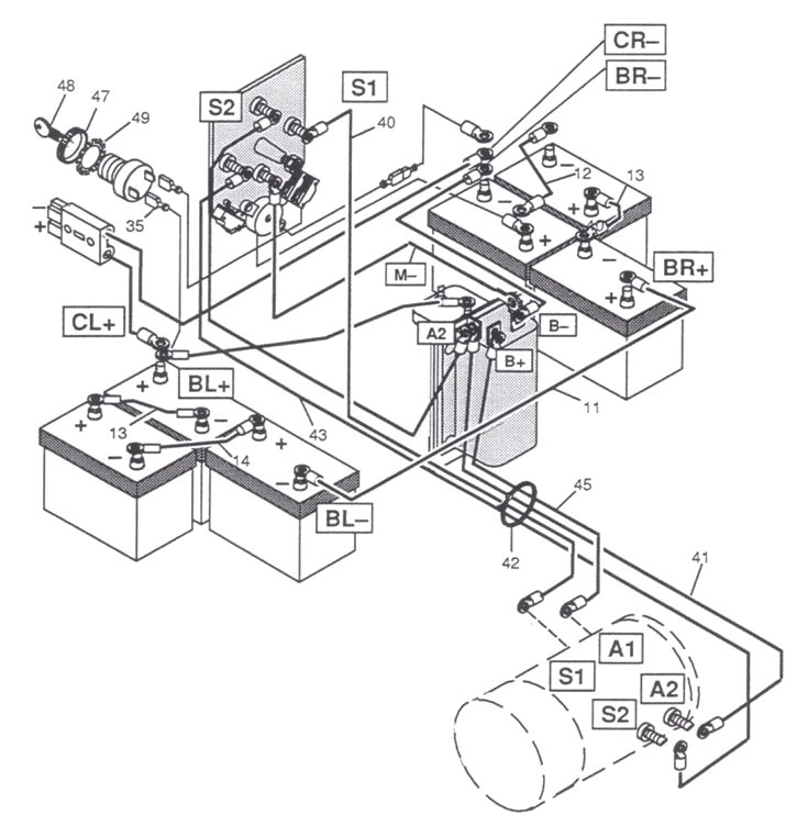 Cushman Golf Cart Wiring Diagram