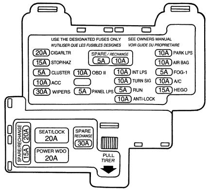 Pleasant Wiring Diagram 95 Ford Thunderbird Wiring Diagram Online Wiring Cloud Staixaidewilluminateatxorg