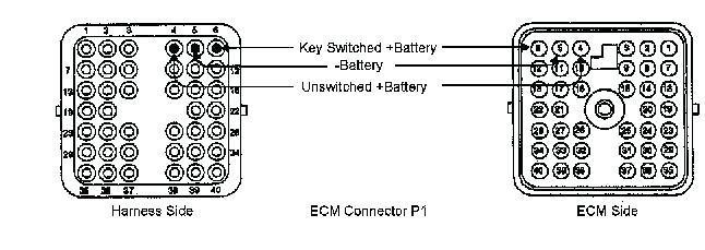 Cat 40 Pin Wiring Diagram - Ford F250 Alternator Wiring for Wiring Diagram  Schematicsjarwo-sopo-24.adateoriafemminista.it