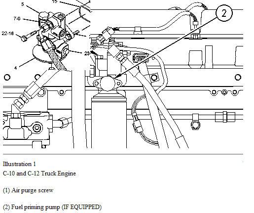 caterpillar c15 engine diagram xw 4249  3406e cat engine ecm diagrams free diagram  3406e cat engine ecm diagrams free diagram