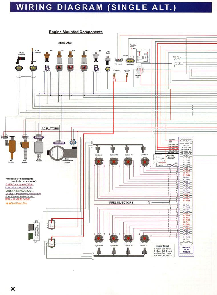 EN_8407] Ford 7 3 Injector Wiring Diagram Additionally 1997 Ford F 150 On SdDict Peted Ropye Unho Rect Mohammedshrine Librar Wiring 101