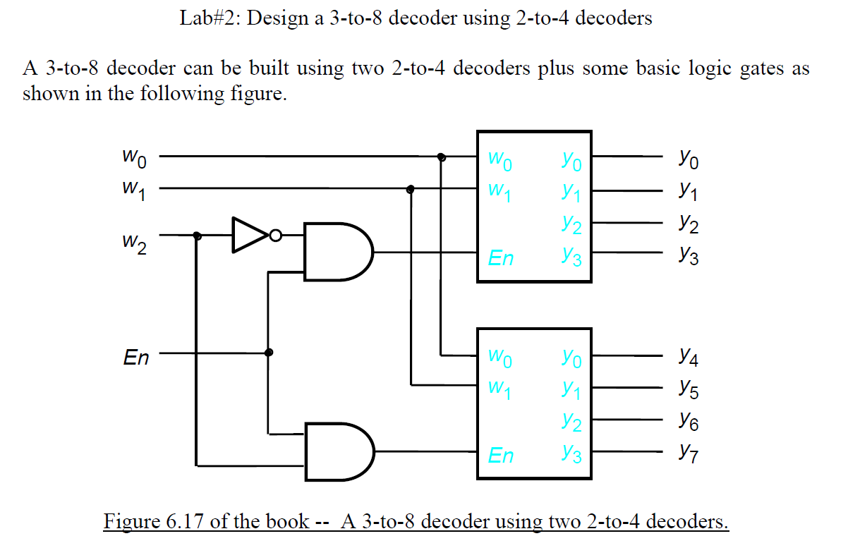 logic diagram for 3 8 decoder sk 4531  to 8 decoder 3to8 decoder free diagram  to 8 decoder 3to8 decoder free diagram