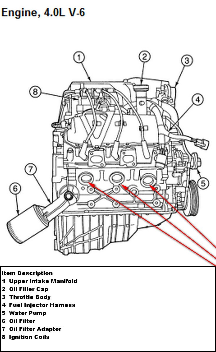 ford ranger 4 0 engine diagram freeze plugs - wiring diagram schema  stamp-track - stamp-track.atmosphereconcept.it  atmosphereconcept.it
