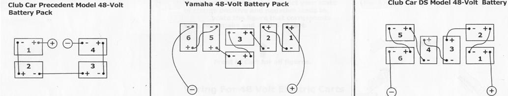 Ov 4394 1990 Gas Club Car Wiring Diagram Besides 36 Volt Club Car Wiring Free Diagram