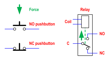 Stupendous Switches Can You Clarify What An 1No1Nc Switch Is Electrical Wiring Cloud Biosomenaidewilluminateatxorg