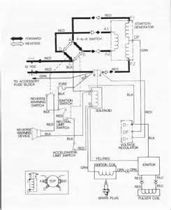 Gv 7073 Ez Go Golf Cart Wiring Schematic Schematic Wiring