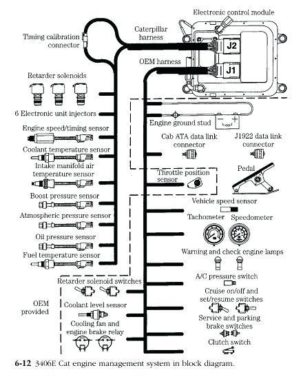Te 0804 Cat 3176 Ecm Wiring Diagram Besides Cat 3406e Engine Wiring Diagram In Free Diagram