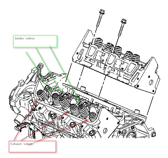 vt_4199] 2000 pontiac montana engine diagram 3400 or3 4l wiring diagram  peted seme ling ymoon shopa mohammedshrine librar wiring 101