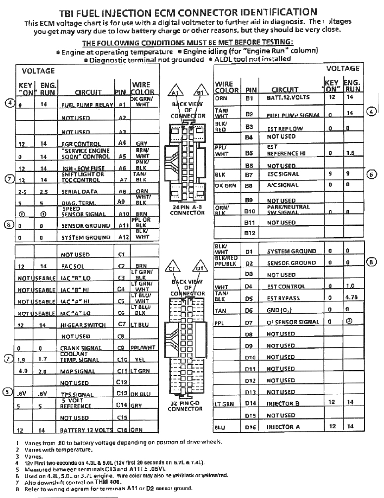 1985 Chevy Truck Radio Wiring Diagram