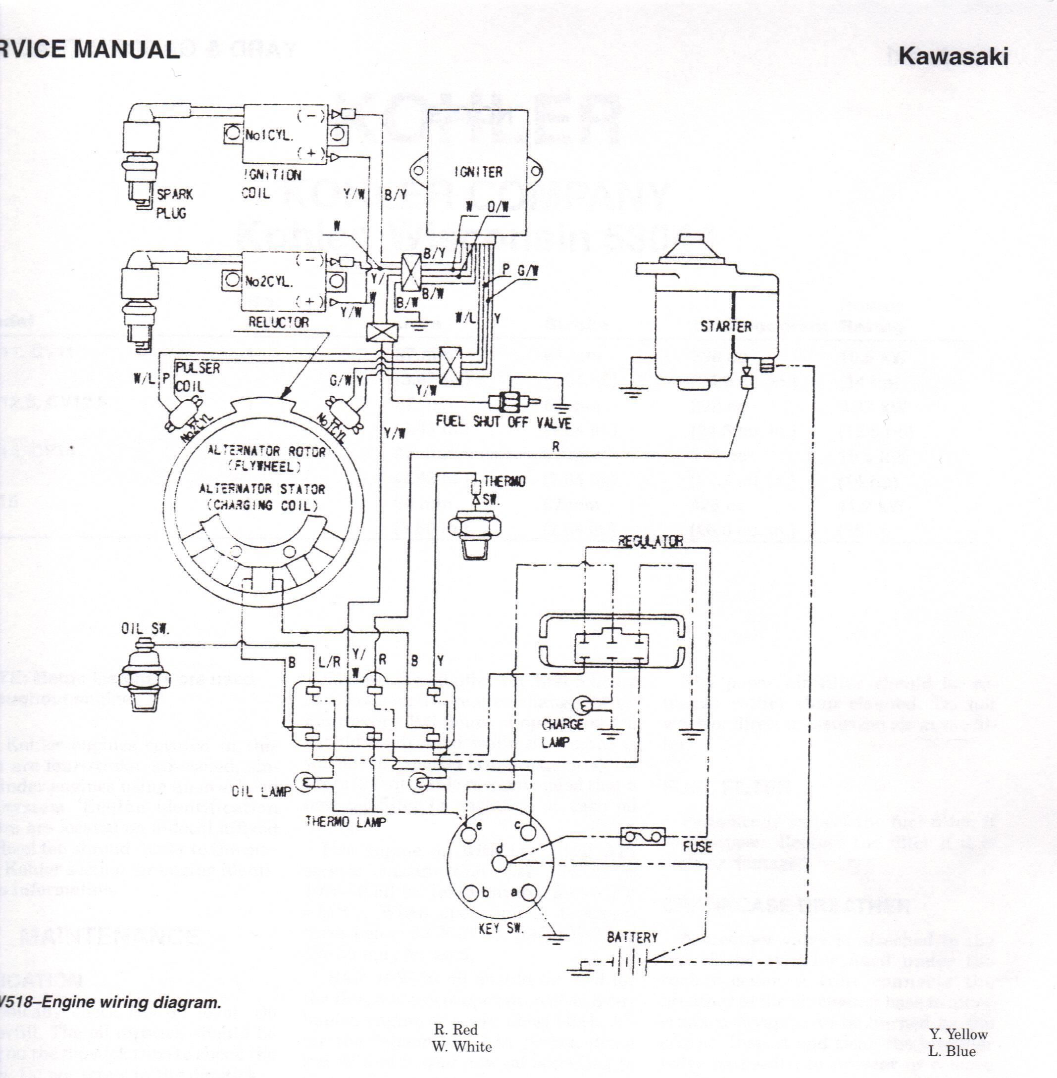 John Deere F510 Wiring Diagram Seniorsclub It Visualdraw Field Visualdraw Field Seniorsclub It