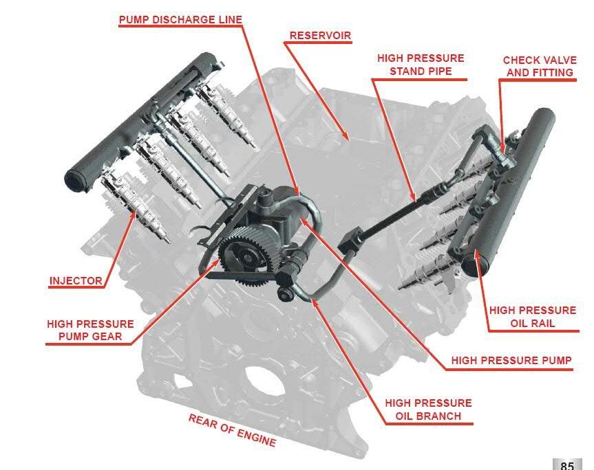 03 6 0 Powerstroke Engine Diagram - Viking Pop Up Camper Wiring Diagram |  Bege Wiring DiagramBege Wiring Diagram