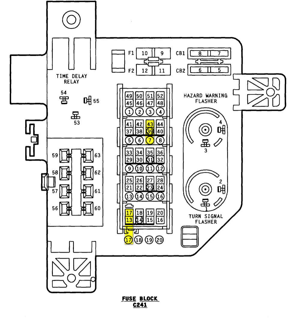 Marvelous 96 Dodge Fuse Box Wiring Diagram M6 Wiring Cloud Inklaidewilluminateatxorg
