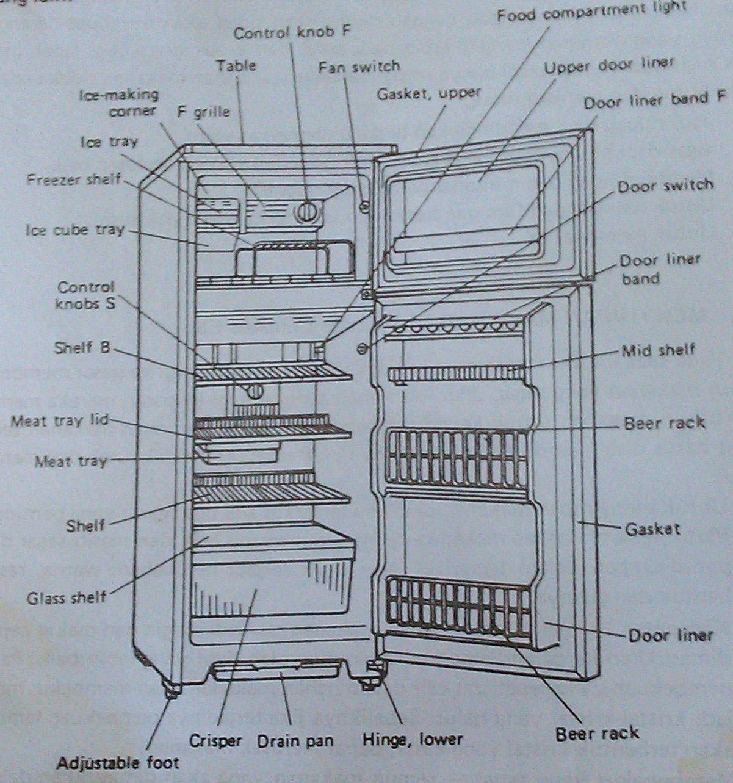 2011 Mitsubishi Endeavor Fuse Diagram Wiring Diagram Schema Loot Shape A Loot Shape A Atmosphereconcept It