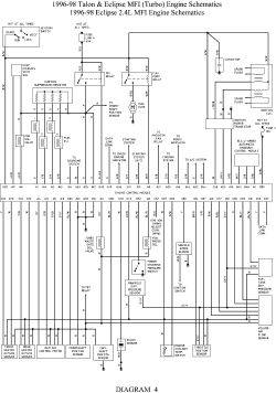 YA_8048] 1997 Mitsubishi Mirage Wiring Diagram Download DiagramOver Ommit Benkeme Mohammedshrine Librar Wiring 101