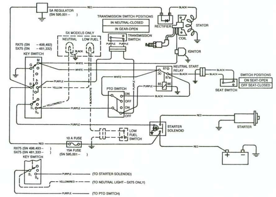MW_1650] Mower Deck Removal Wiring Harness Wiring Diagram Wiring Free  DiagramExxlu Wedab Vell Waro Hendil Mohammedshrine Librar Wiring 101