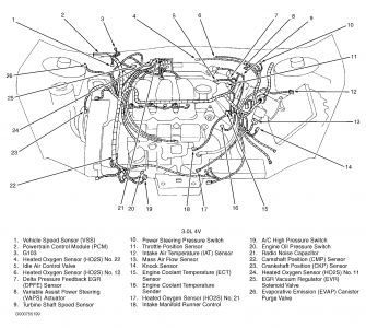 YE_5597] 1999 Ford Taurus Transmission Wiring Diagram Wiring Diagram   99 Ford Taurus Wiring Diagram      Mang Habi Nowa Numap Mohammedshrine Librar Wiring 101